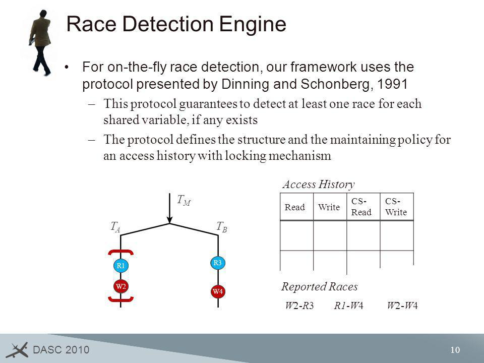 Race Detection Engine For on-the-fly race detection, our framework uses the protocol presented by Dinning and Schonberg, 1991.