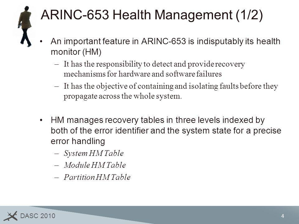 ARINC-653 Health Management (1/2)