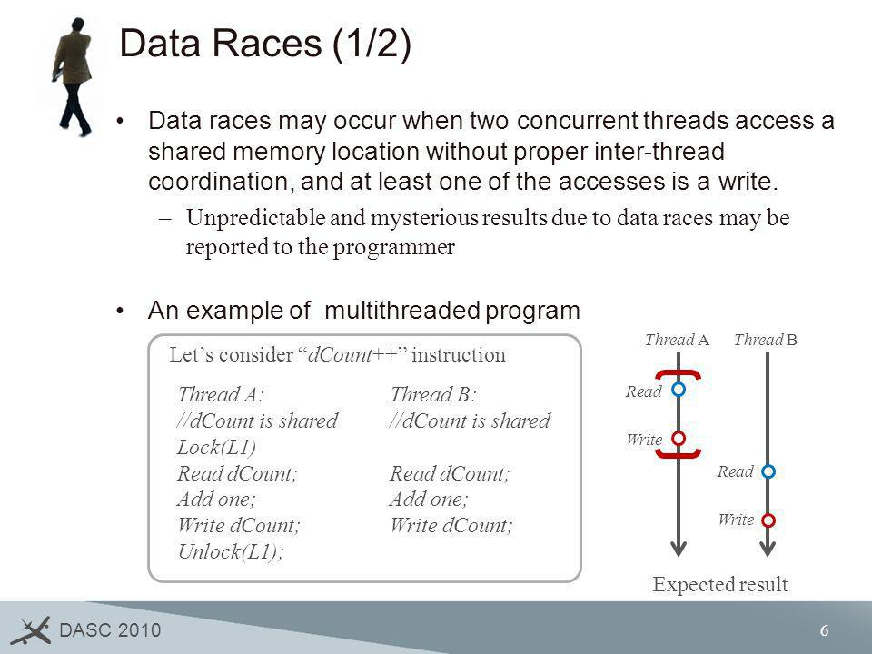 Data Races (1/2)