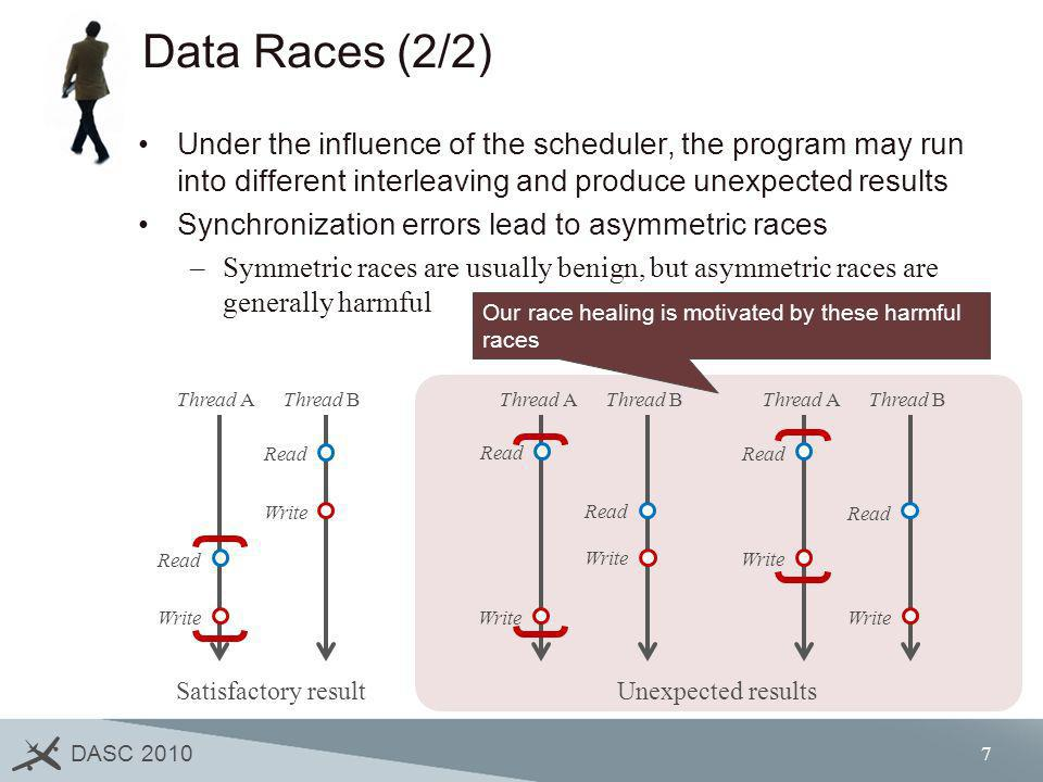 Data Races (2/2) Under the influence of the scheduler, the program may run into different interleaving and produce unexpected results.