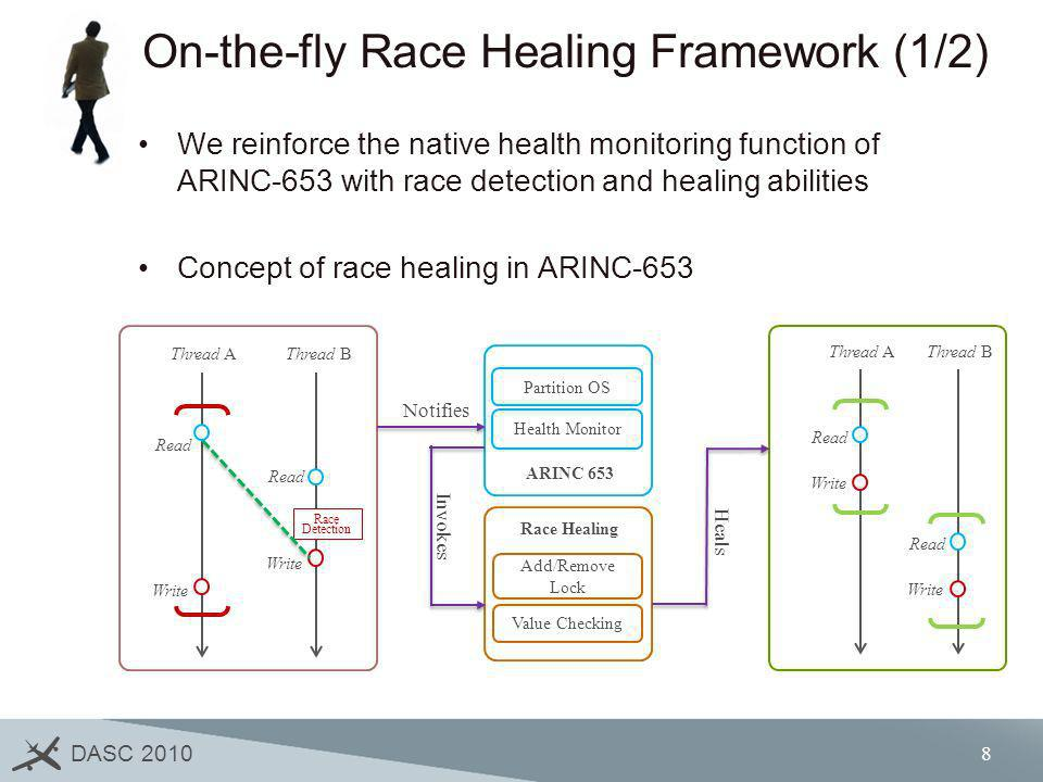 On-the-fly Race Healing Framework (1/2)