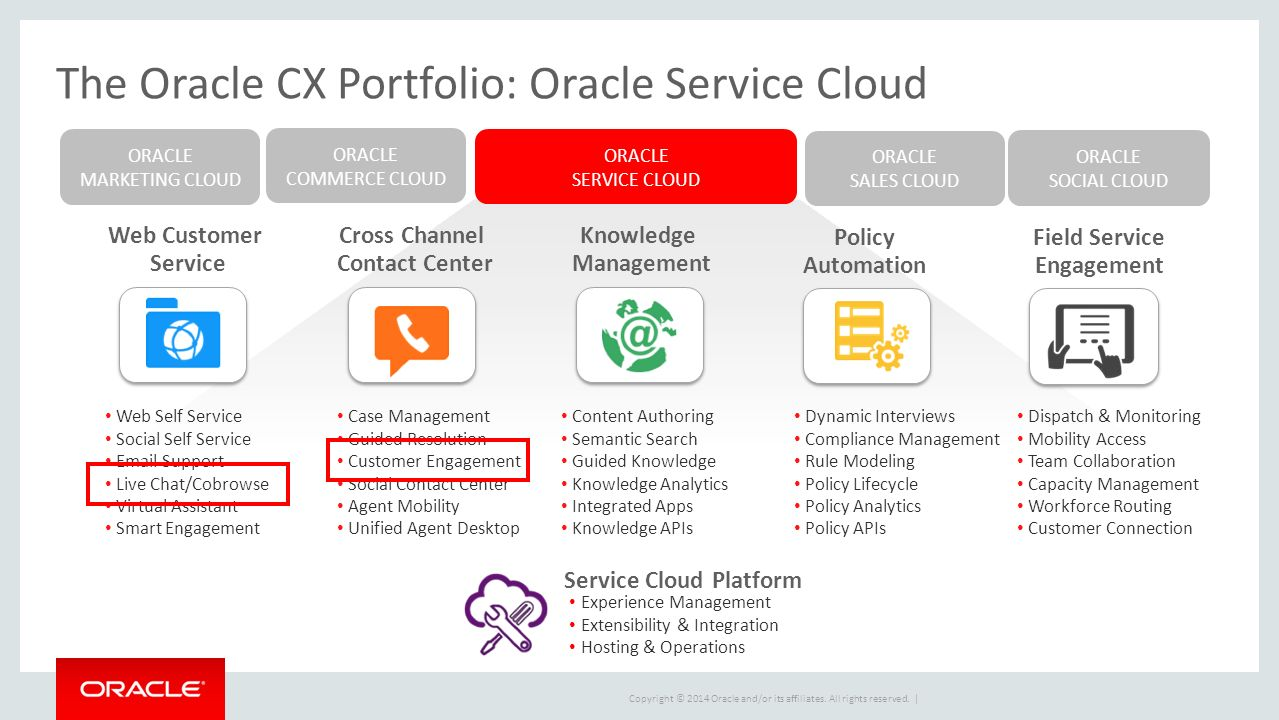 Oracle Service Cloud Michelle Brusyo Livelook Cobrowse
