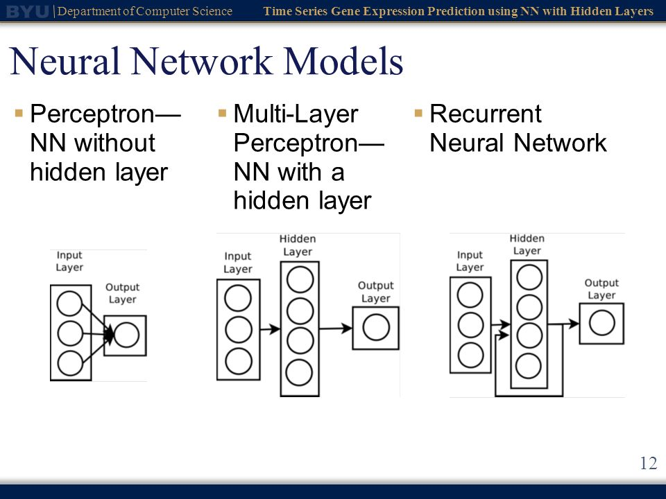 Neural Network Models Perceptron— NN without hidden layer