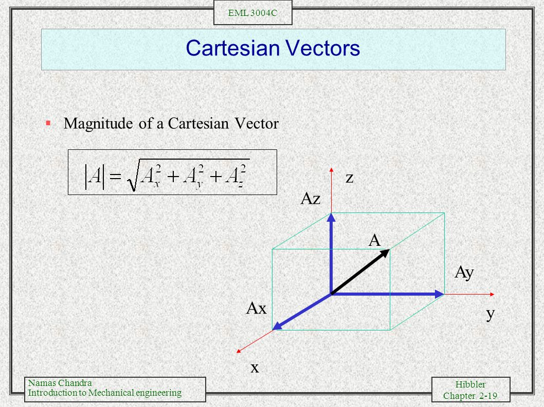 how to find the magnitude of two vectors