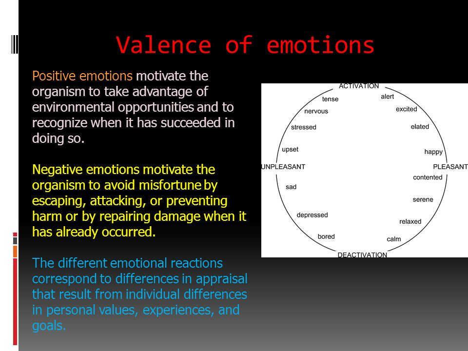 Valence of emotions