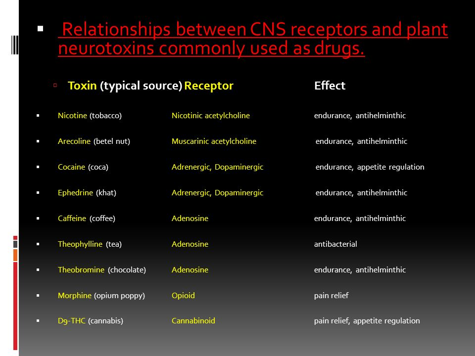 Relationships between CNS receptors and plant neurotoxins commonly used as drugs.