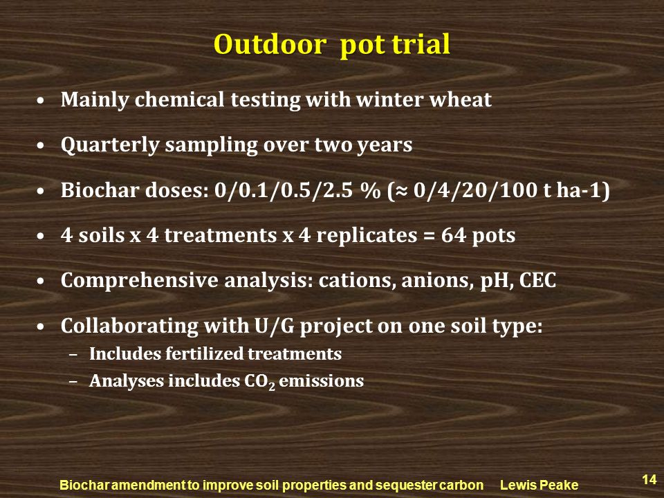 Outdoor pot trial Mainly chemical testing with winter wheat