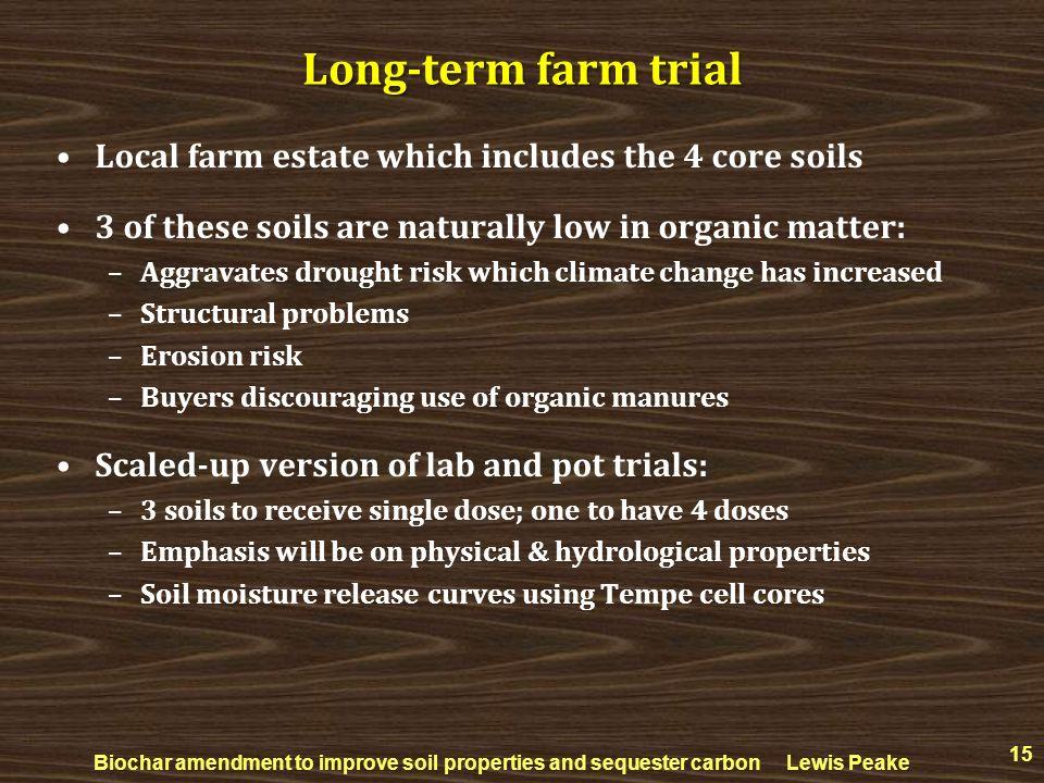 Long-term farm trial Local farm estate which includes the 4 core soils