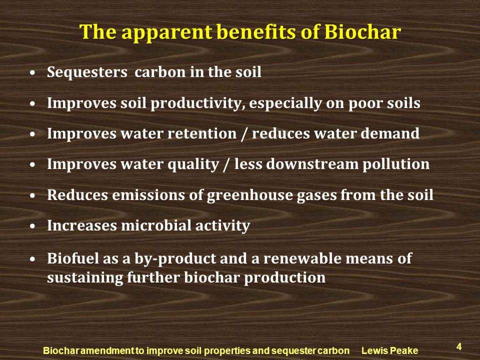 The apparent benefits of Biochar