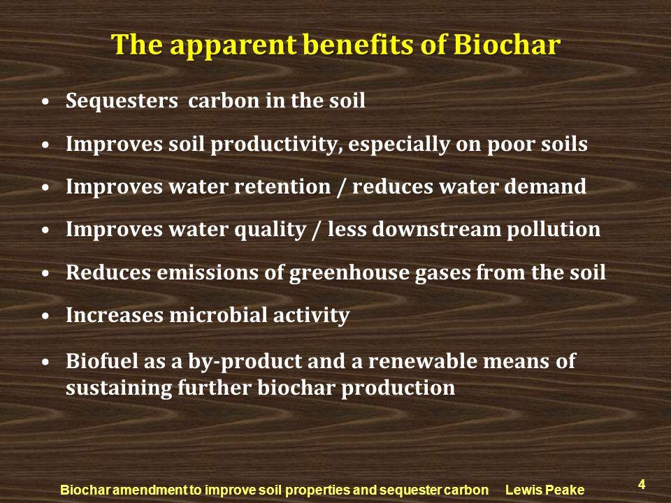 The apparent benefits of Biochar