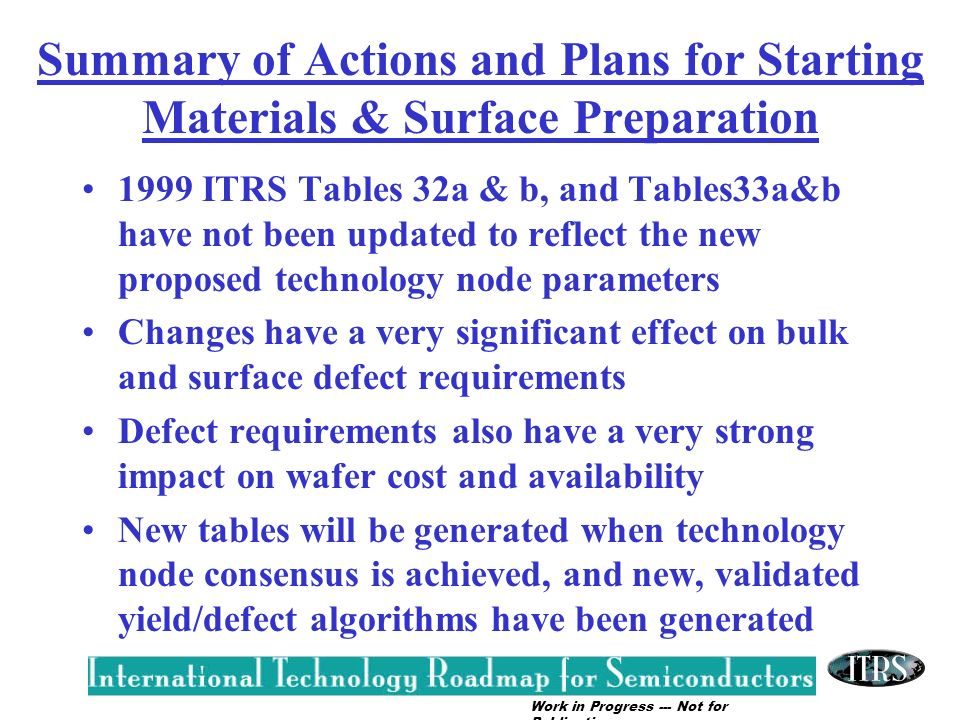 Summary of Actions and Plans for Starting Materials & Surface Preparation