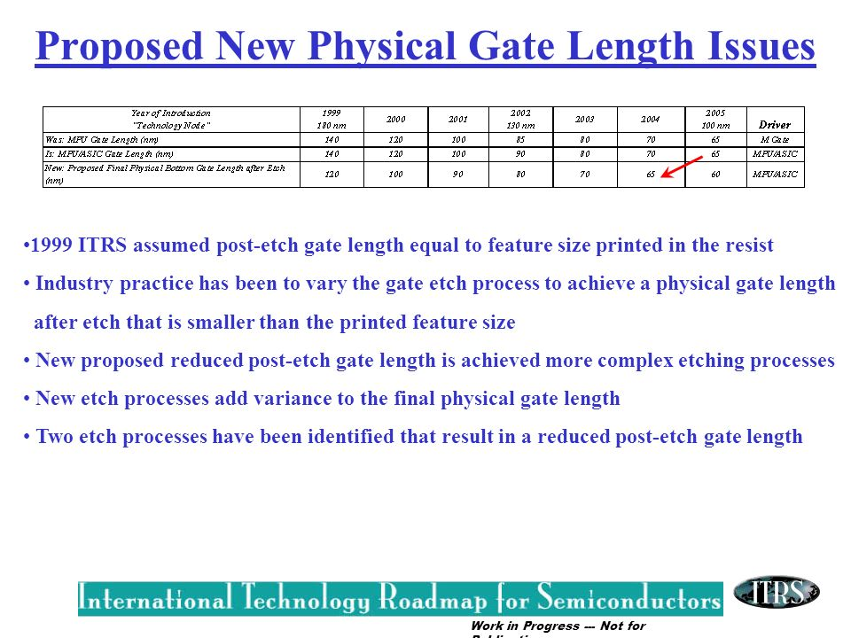 Proposed New Physical Gate Length Issues