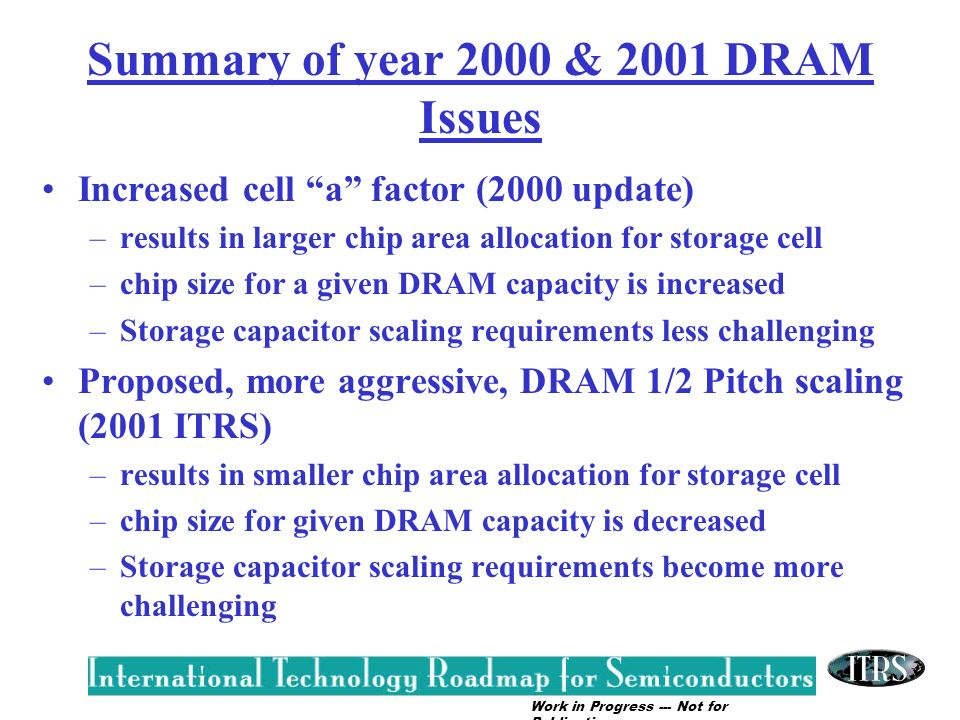 Summary of year 2000 & 2001 DRAM Issues