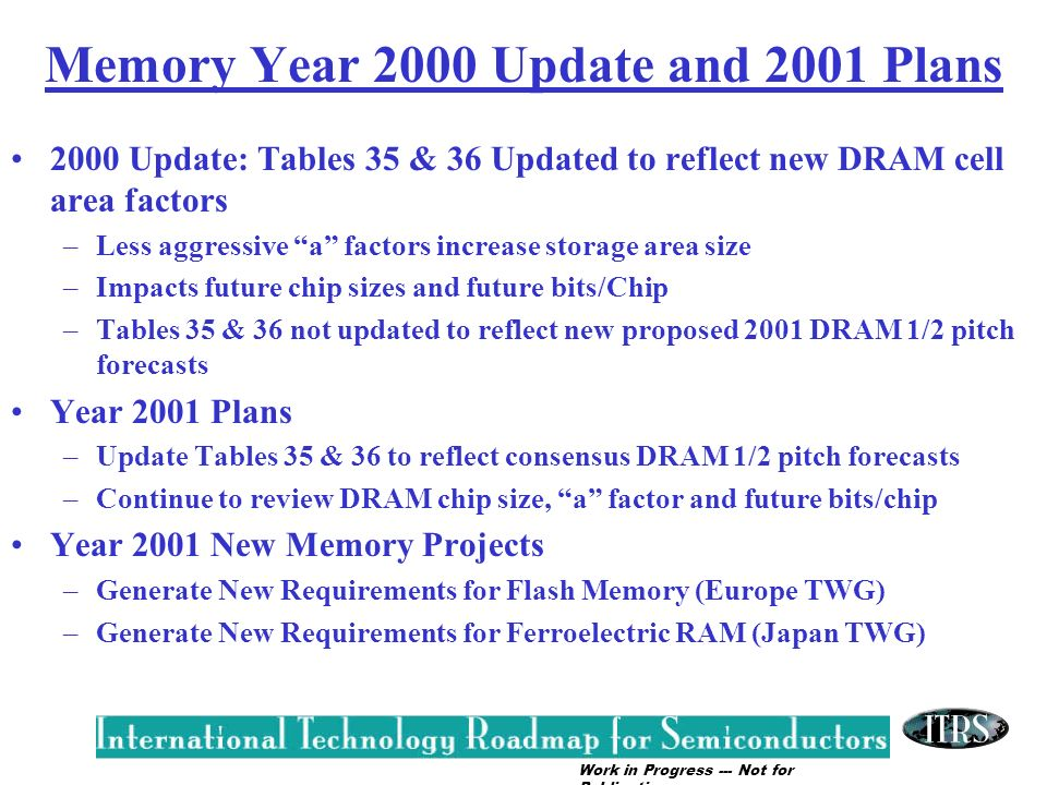 Memory Year 2000 Update and 2001 Plans