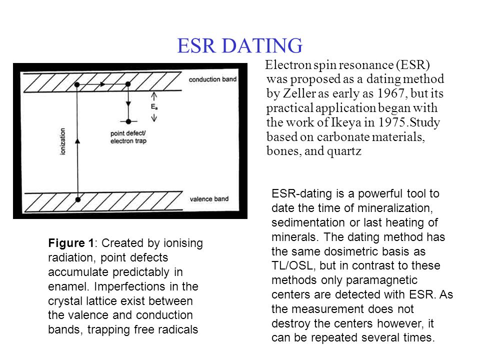 how does electron spin resonance dating work Quaternary dating by electron spin resonance (esr) applied to human tooth  enamel  the present work did not determine u, th and k concentration in  enamel.
