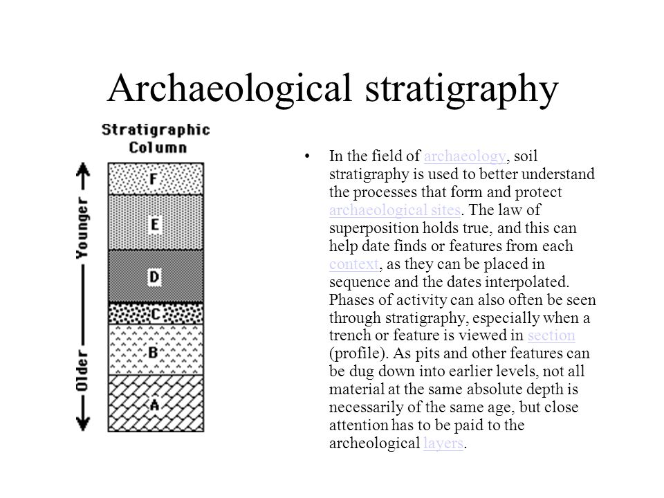 Archaeological methods of dating