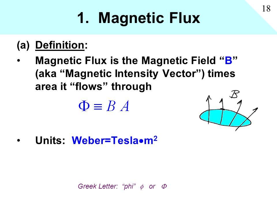 Magnetic Flux Definition: