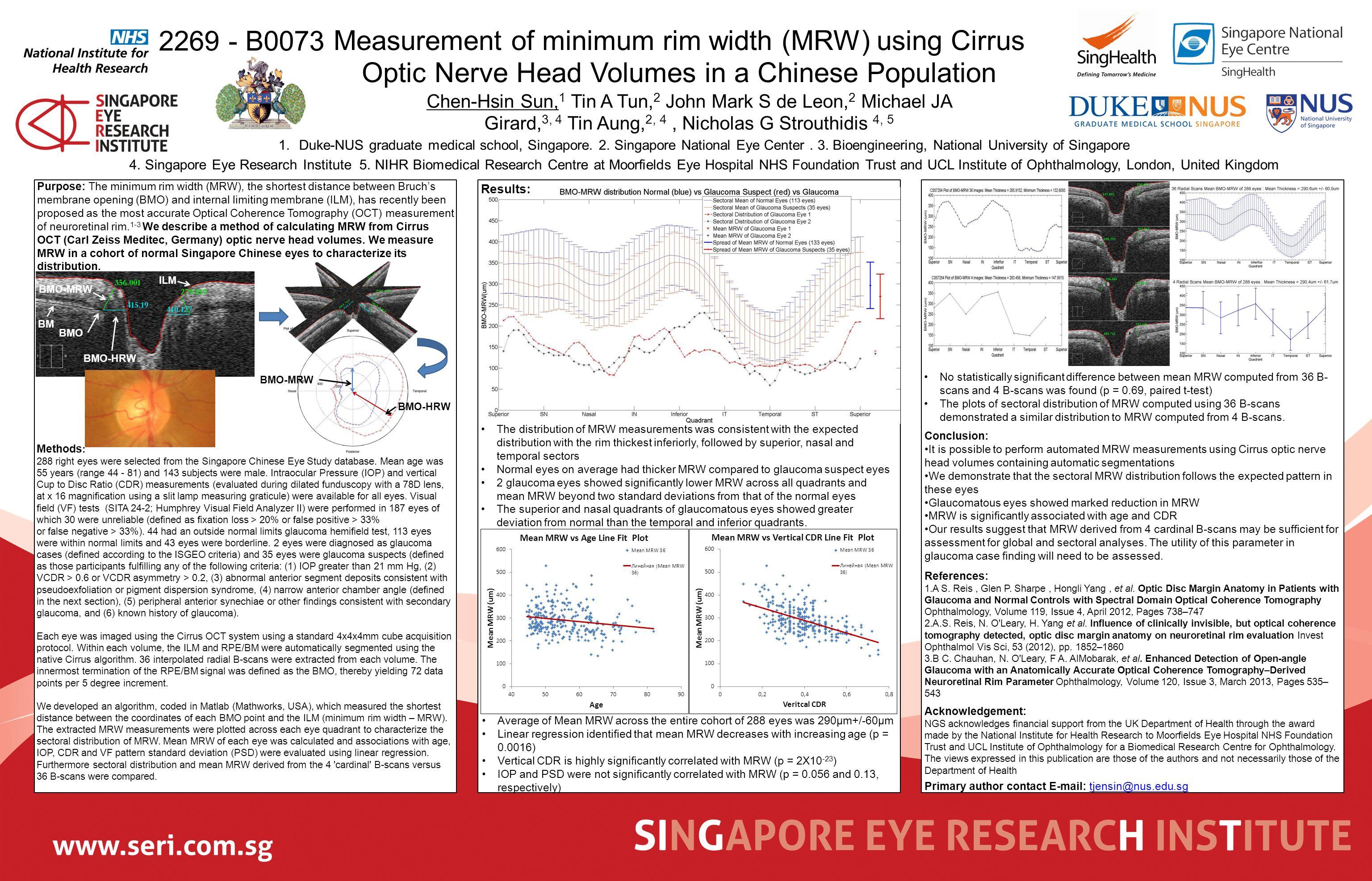 2269 - B0073 Measurement of minimum rim width (MRW) using Cirrus Optic Nerve Head Volumes in a Chinese Population.