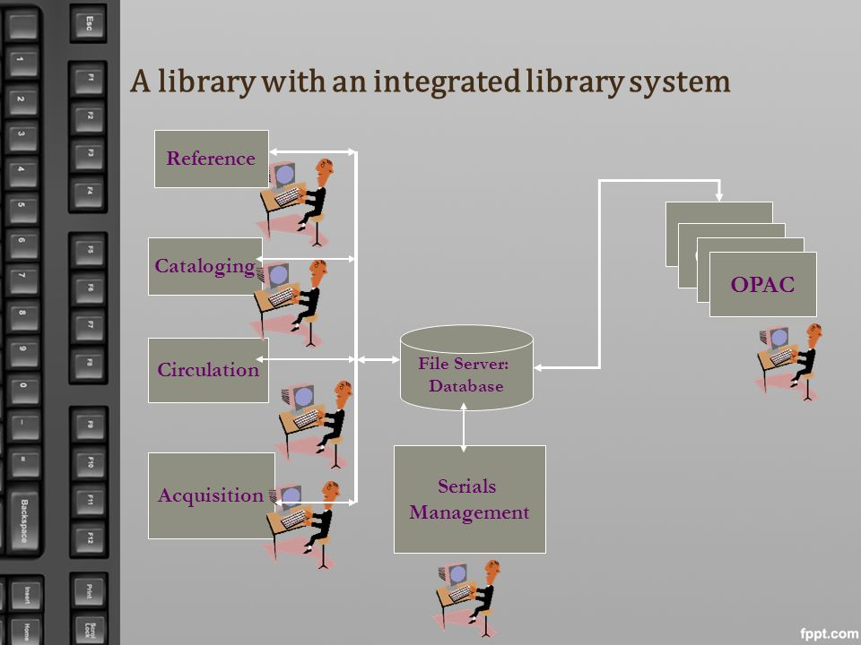 A library with an integrated library system