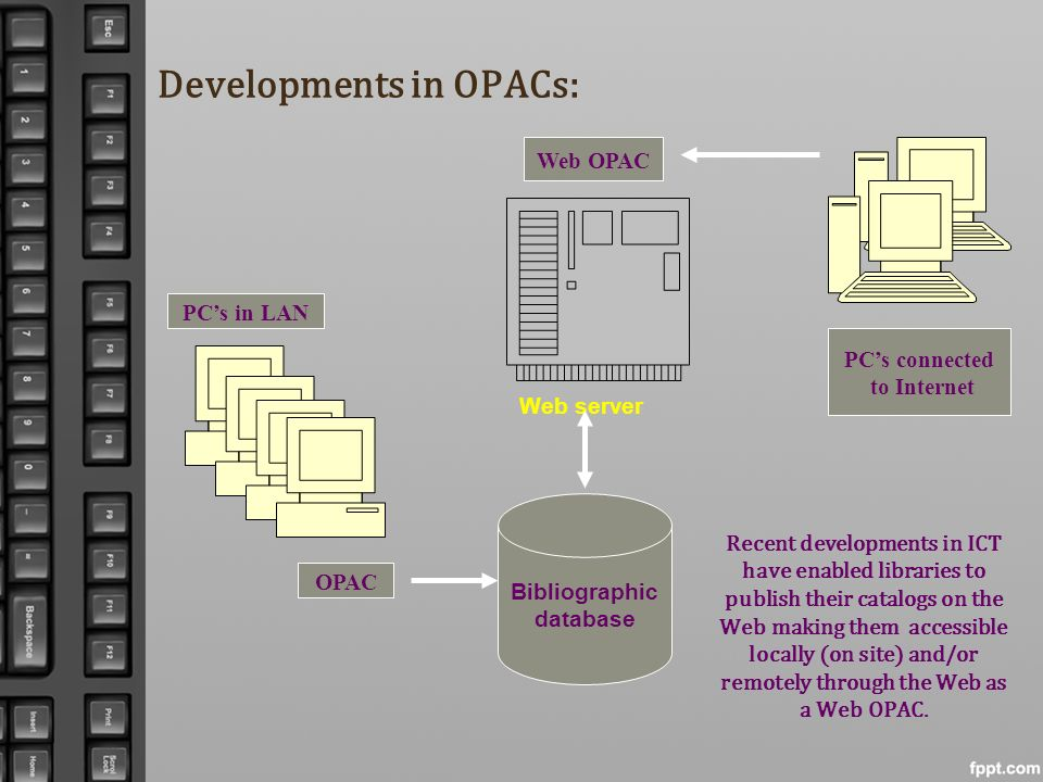 Developments in OPACs: