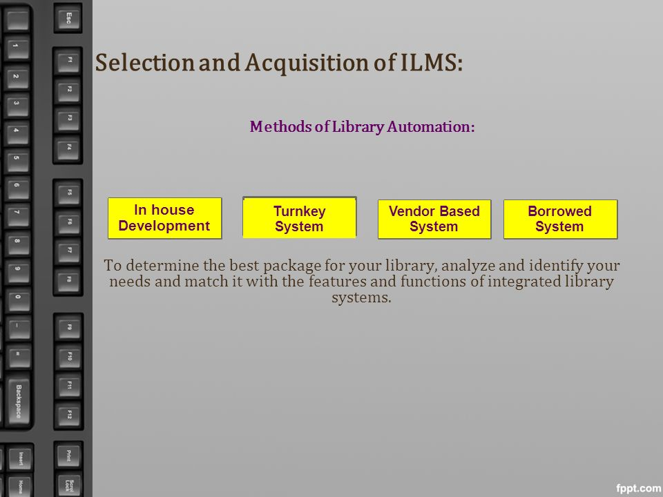 Selection and Acquisition of ILMS: