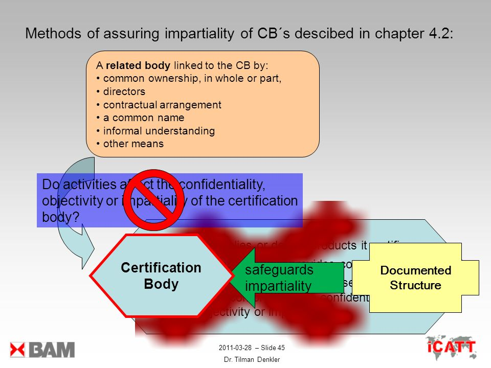 Methods of assuring impartiality of CB´s descibed in chapter 4.2: