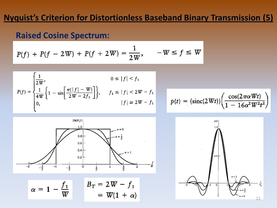 nyquist criterion for distortionless baseband binary transmission pdf
