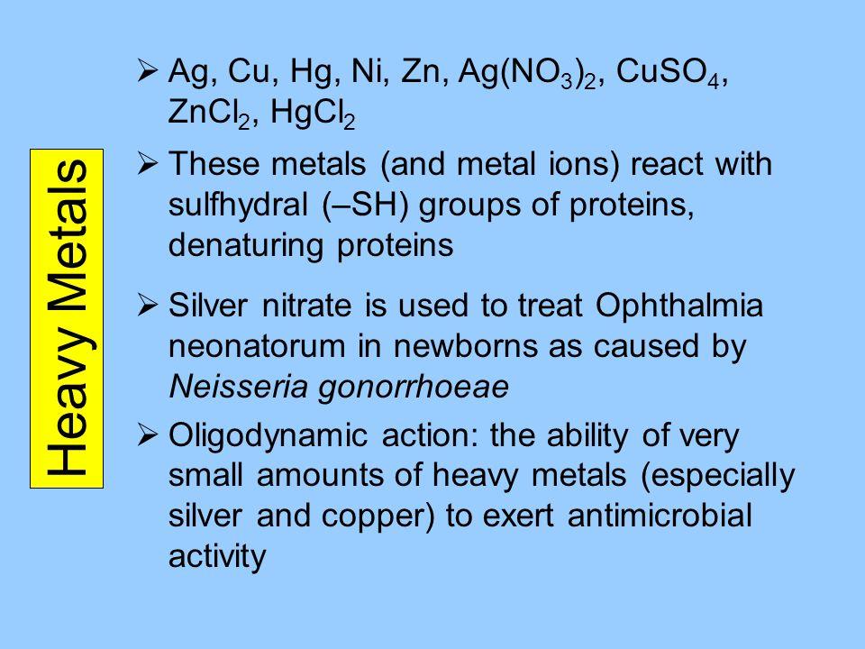 Heavy Metals Ag, Cu, Hg, Ni, Zn, Ag(NO3)2, CuSO4, ZnCl2, HgCl2