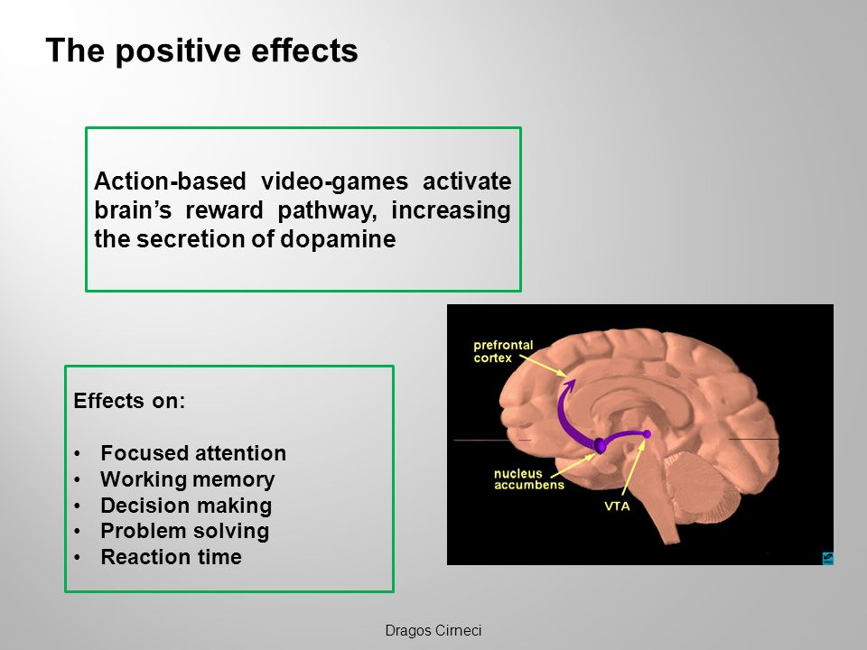 The positive effects Action-based video-games activate brain's reward pathway, increasing the secretion of dopamine.
