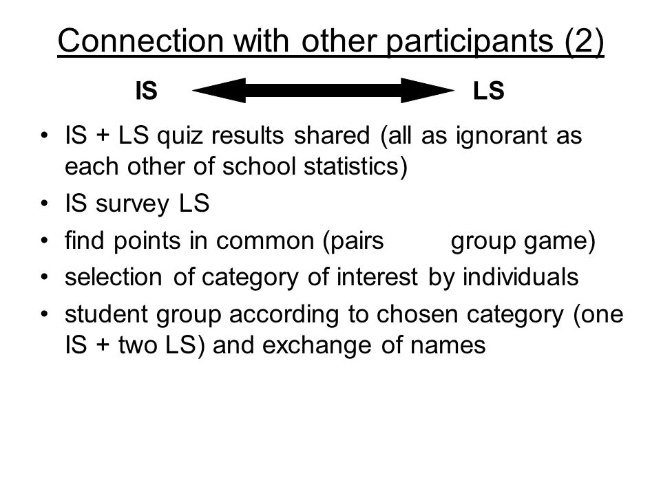 Connection with other participants (2)