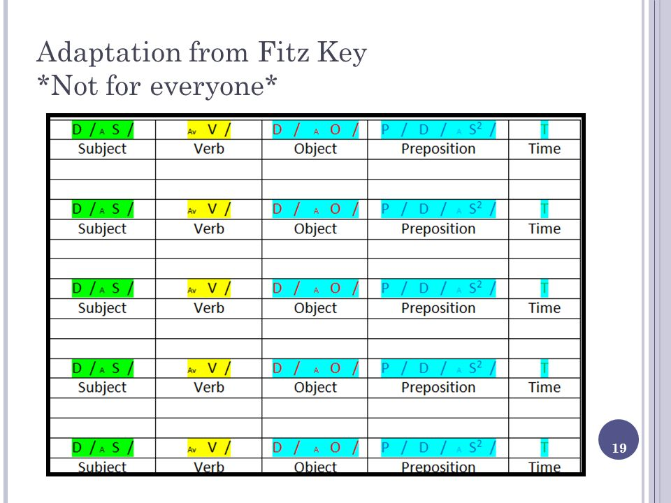 Adaptation from Fitz Key *Not for everyone*