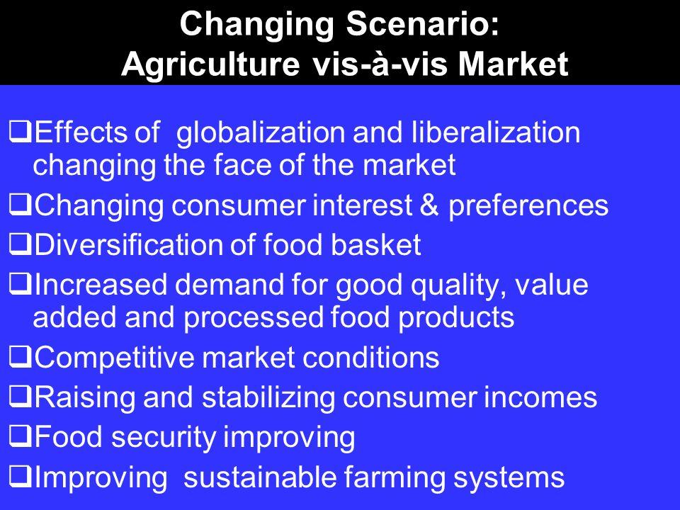 Changing Scenario: Agriculture vis-à-vis Market