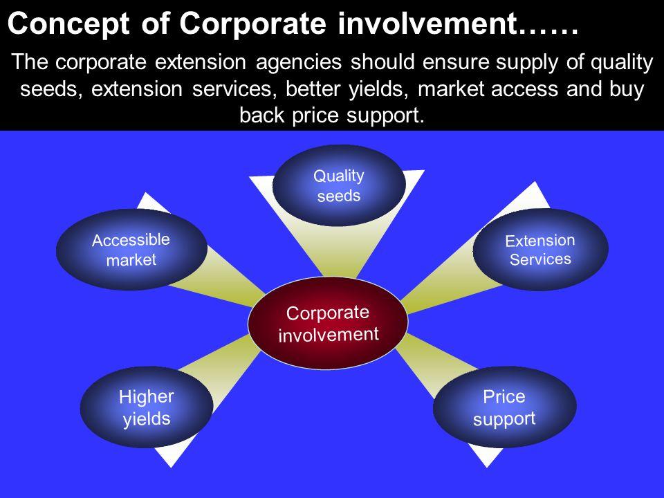 Corporate involvement