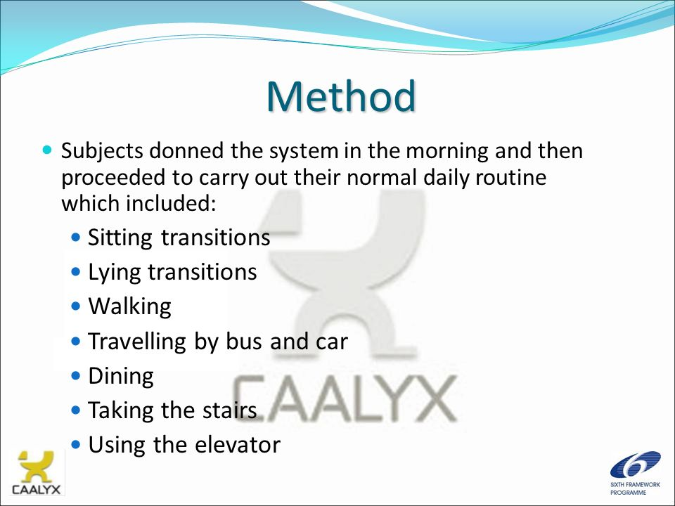 Method Sitting transitions Lying transitions Walking