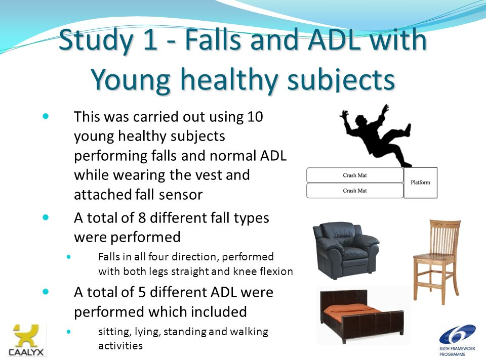 Study 1 - Falls and ADL with Young healthy subjects