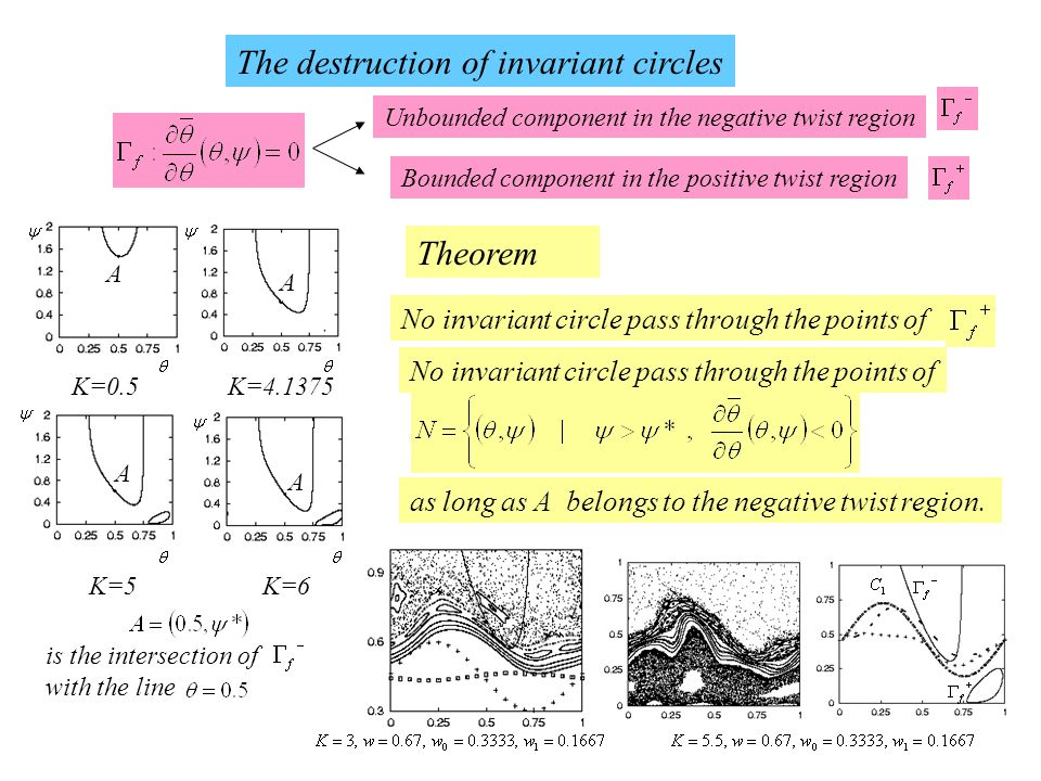 The destruction of invariant circles