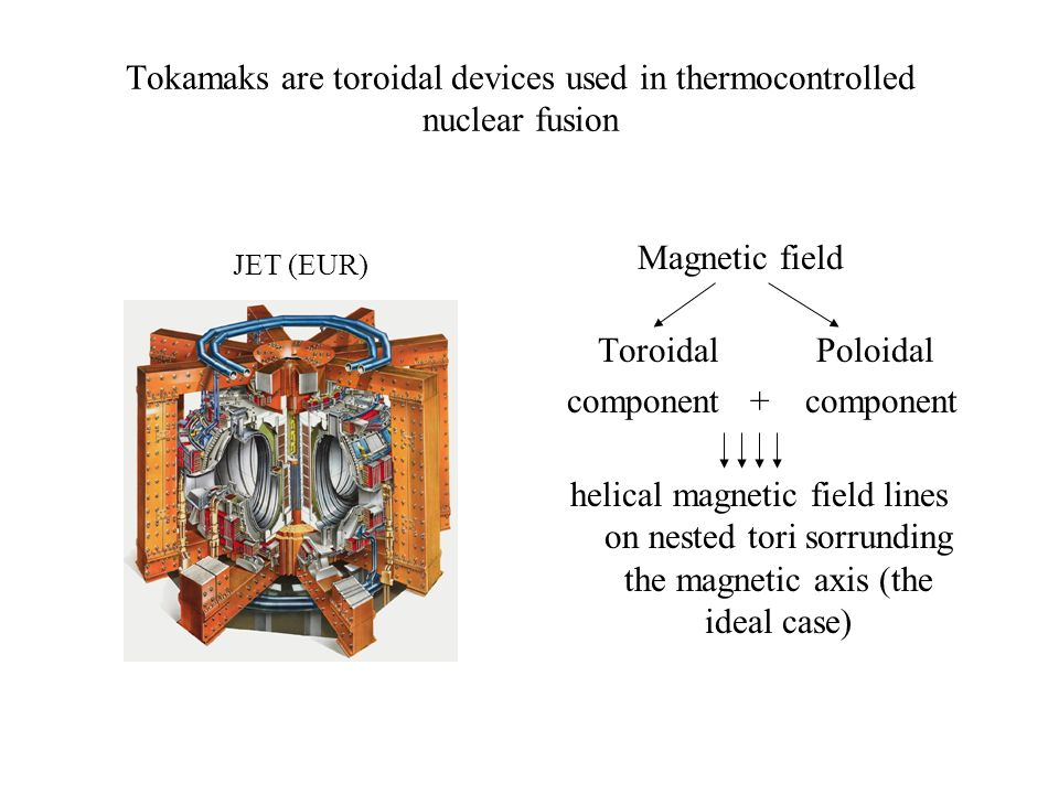Tokamaks are toroidal devices used in thermocontrolled nuclear fusion