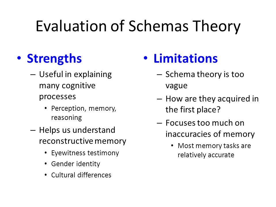 bransford and johnson 1972 experiment on schema theory The experiments was that one instance of a schema does not work on schema theory and on the processing of bransford and johnson (1972, 1973) and dooling.