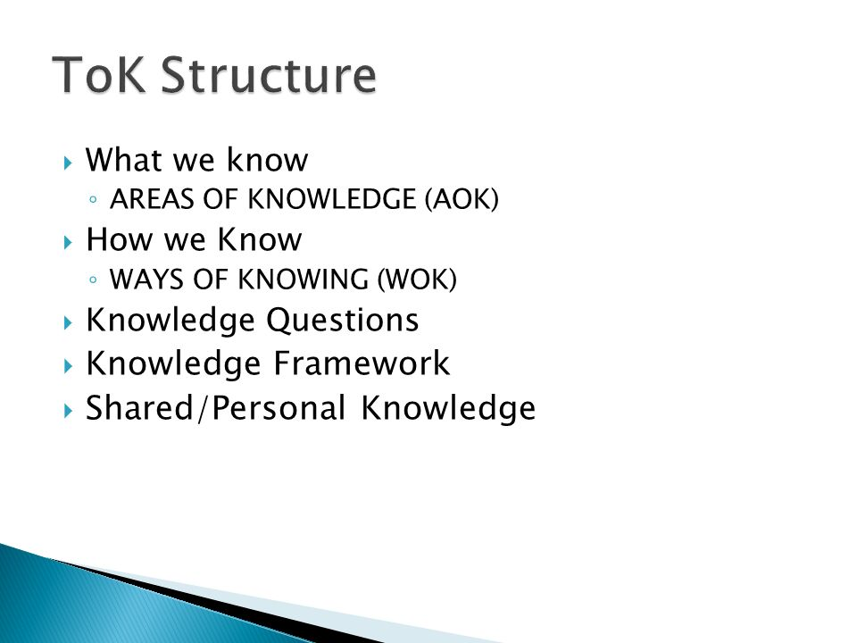 knowledge questions tok guide &nbsp according to the 2015 tok course guide a knowledge claim is: something that the claimant believes to be true, yet is also open to discussion and debate.