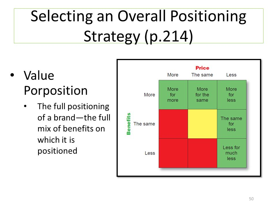 selecting an overall positioning strategy essay Sourcing strategy aligns an organization's overall business strategy with the sourcing objectives for example, it does not benefit an organization to select a supplier for a multiple- year agreement based on superior manufacturing capabilities and local presence if the organization is evaluating global outsourcing operations in support of business growth and cost competitive objectives.