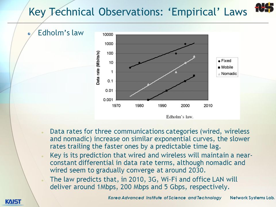 Key Technical Observations: 'Empirical' Laws