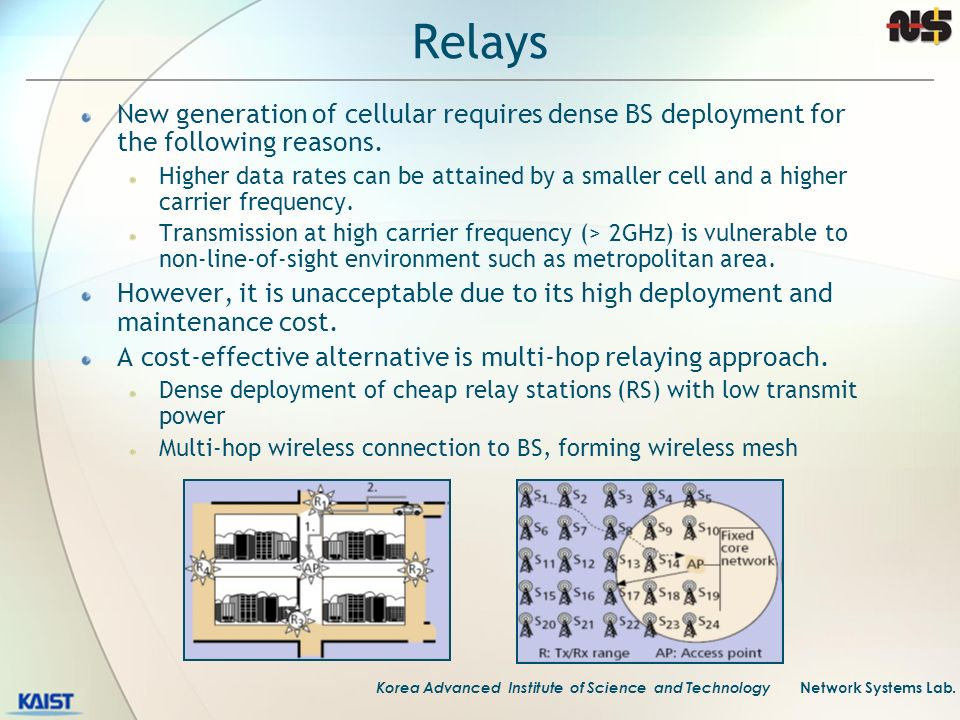 Relays New generation of cellular requires dense BS deployment for the following reasons.