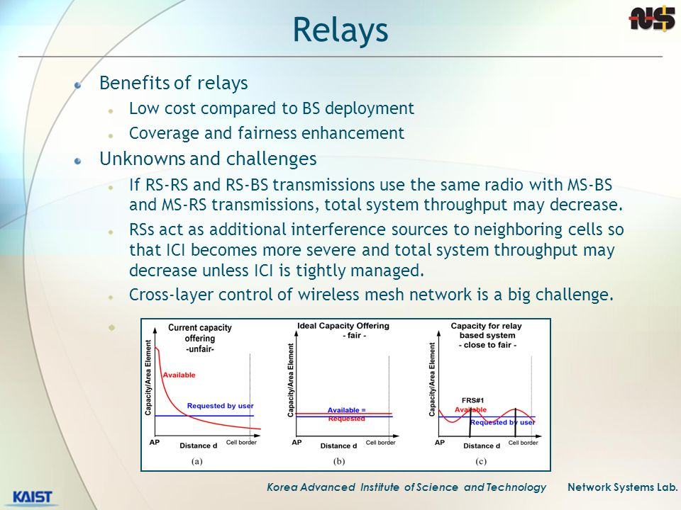 Relays Benefits of relays Unknowns and challenges