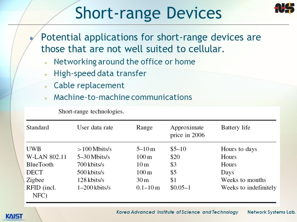 Short-range Devices Potential applications for short-range devices are those that are not well suited to cellular.