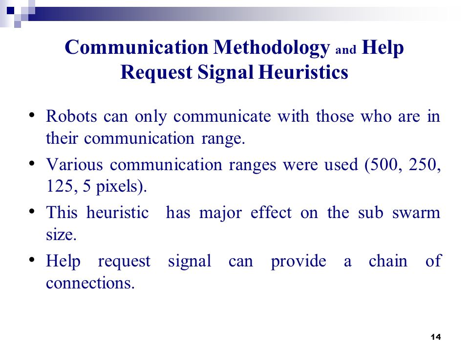 Communication Methodology and Help Request Signal Heuristics