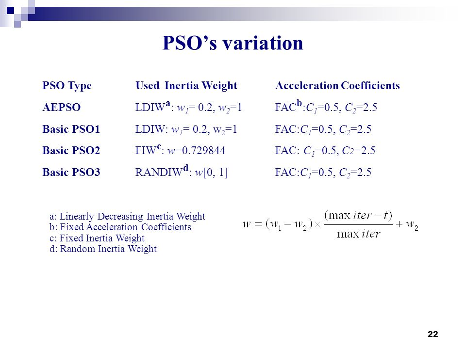 PSO's variation PSO Type Used Inertia Weight Acceleration Coefficients