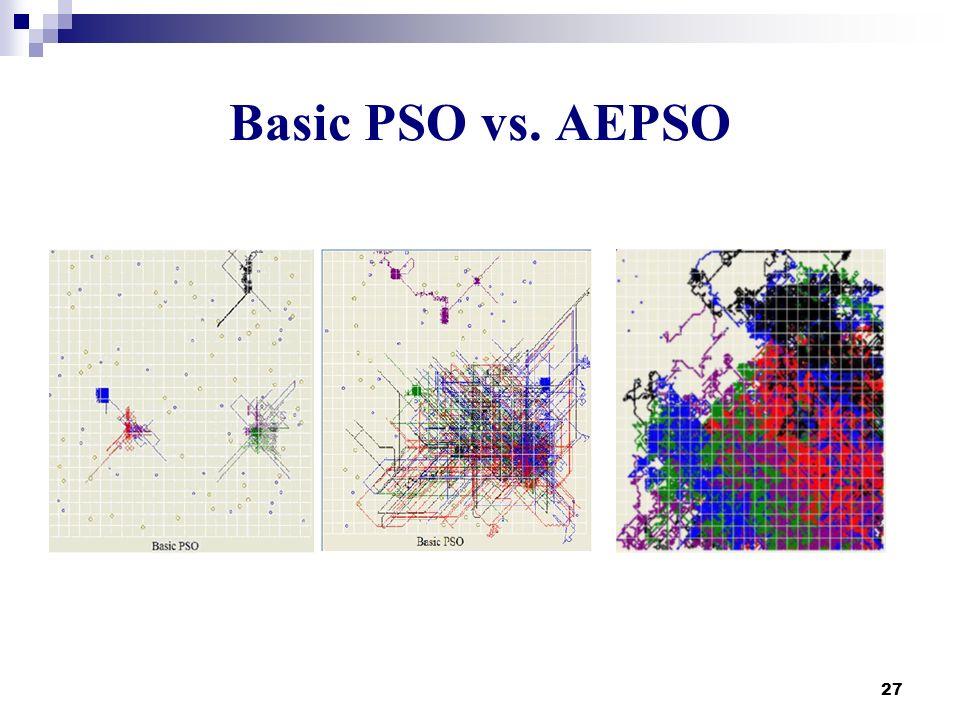 Basic PSO vs. AEPSO