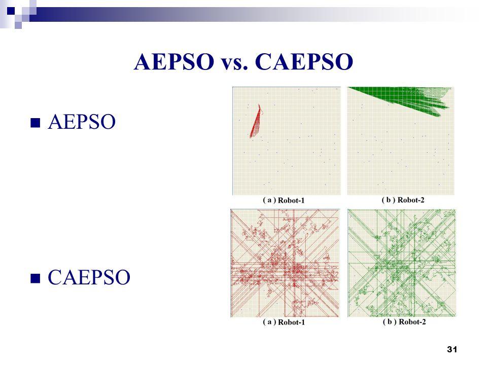 AEPSO vs. CAEPSO AEPSO CAEPSO