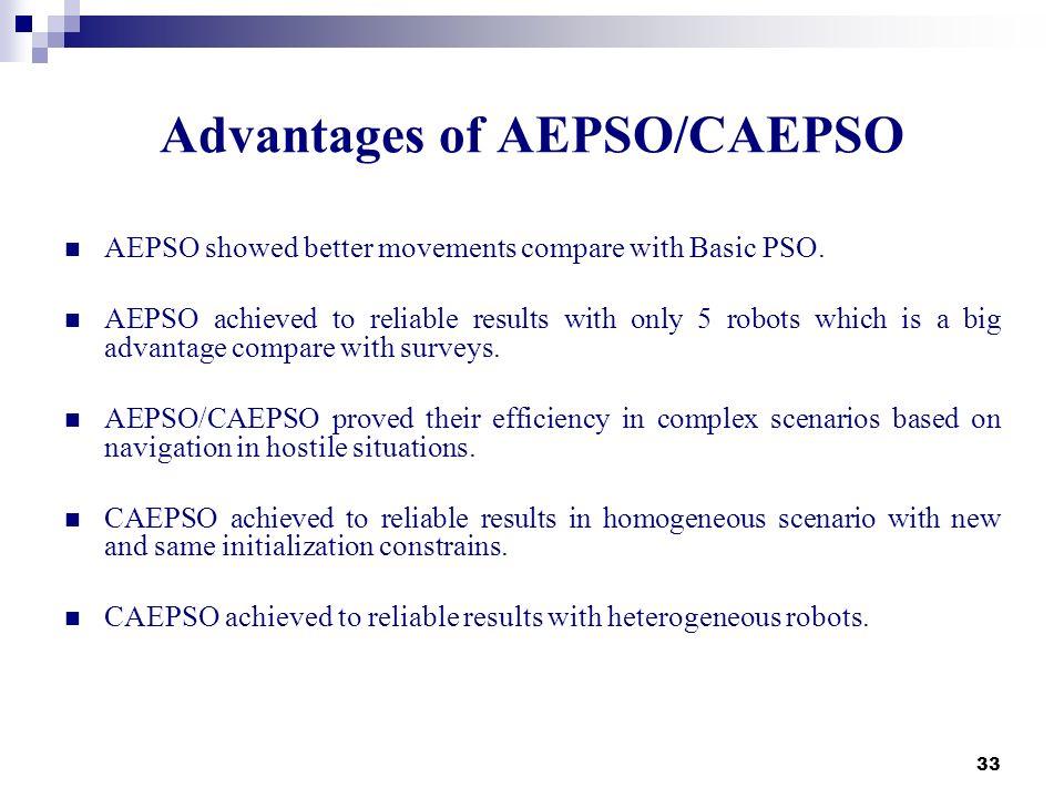 Advantages of AEPSO/CAEPSO