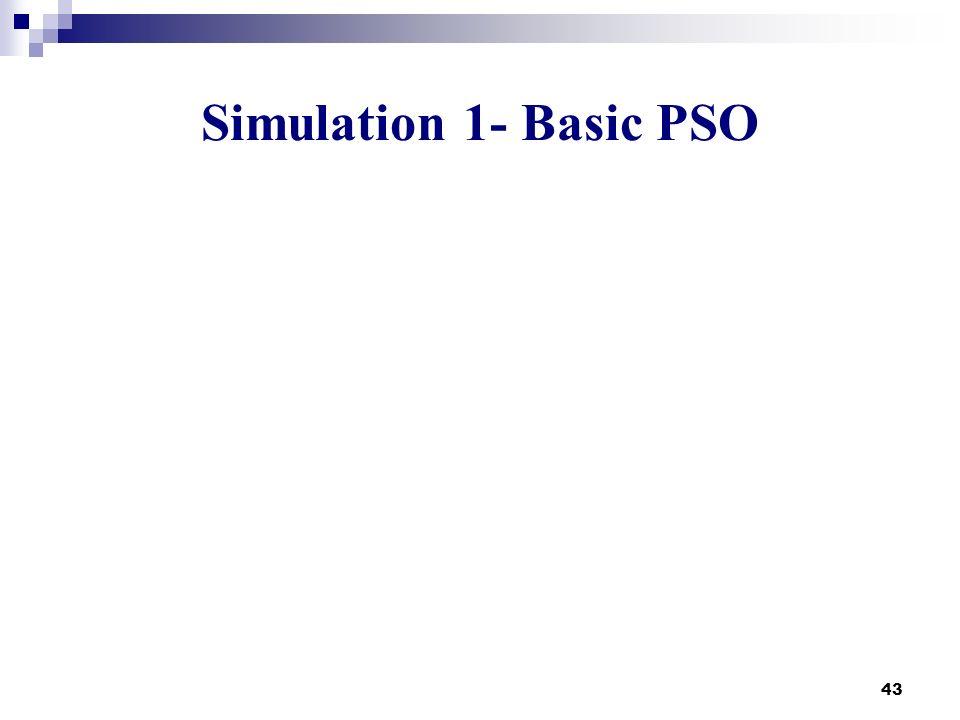 Simulation 1- Basic PSO